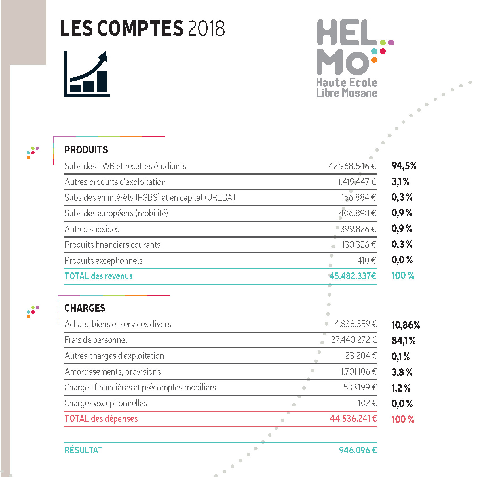RAPPORT-ANNUEL_HELMO_2019_Page_7.jpg